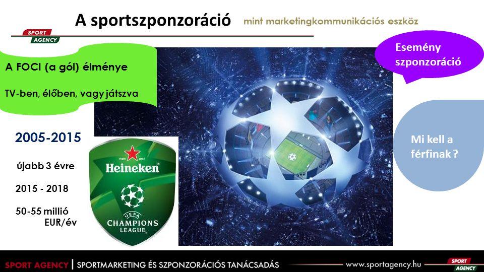 A sportszponzoráció mint marketingkommunikációs eszköz 2005-2015 újabb 3 évre 2015 - 2018 50-55 millió EUR/év Mi kell a férfinak .