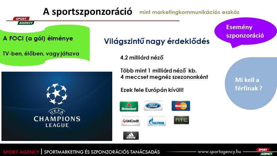A sportszponzoráció mint marketingkommunikációs eszköz Világszintű nagy érdeklődés 4,2 milliárd néző Több mint 1 milliárd néző kb.