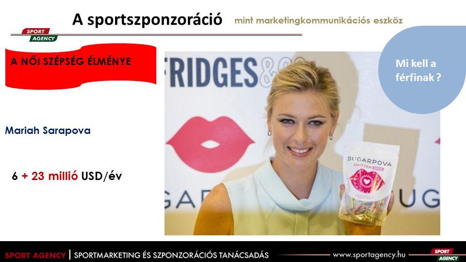 A sportszponzoráció mint marketingkommunikációs eszköz A NŐI SZÉPSÉG ÉLMÉNYE Mariah Sarapova 6 + 23 millió USD/év Mi kell a férfinak ?