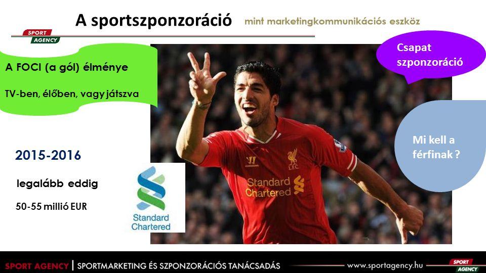 A sportszponzoráció mint marketingkommunikációs eszköz 2015-2016 legalább eddig 50-55 millió EUR Mi kell a férfinak .