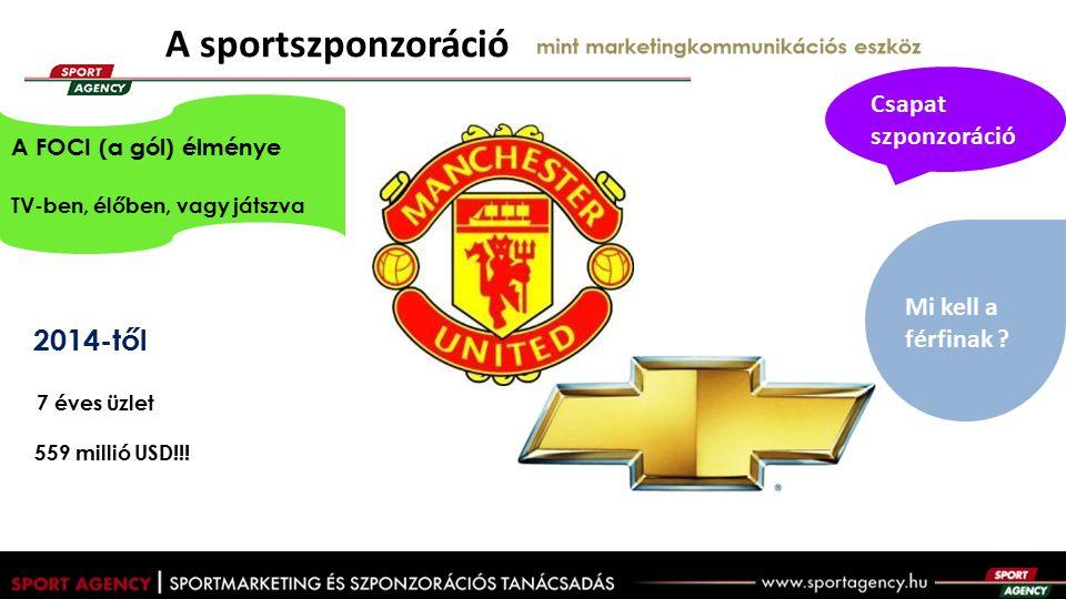 A sportszponzoráció mint marketingkommunikációs eszköz 2014-től 7 éves üzlet 559 millió USD!!.