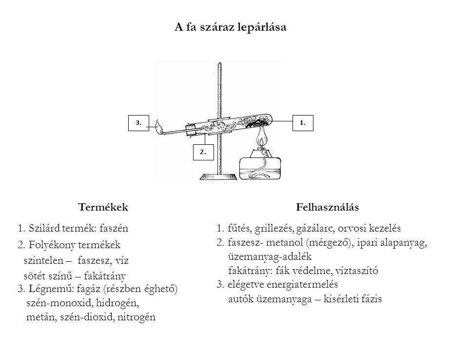 A fa száraz lepárlása Termékek 1. Szilárd termék: faszén 2.