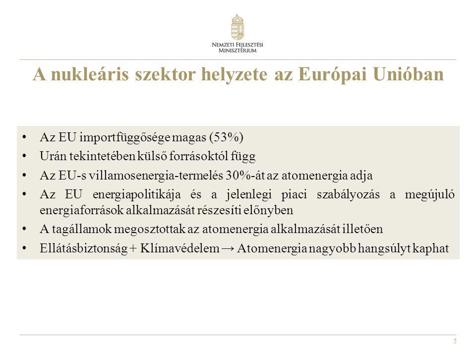 5 A nukleáris szektor helyzete az Európai Unióban Az EU importfüggősége magas (53%) Urán tekintetében külső forrásoktól függ Az EU-s villamosenergia-t