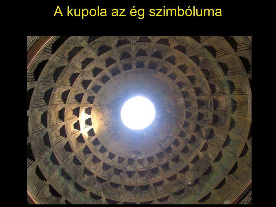 A kupola az ég szimbóluma