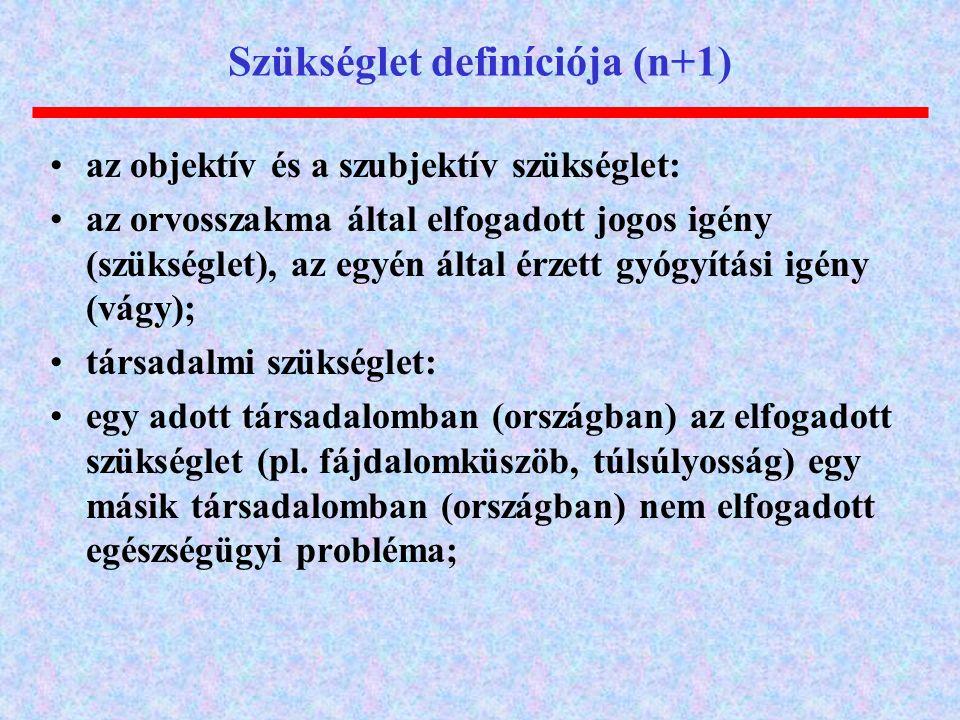 Szükséglet definíciója (n+1) az objektív és a szubjektív szükséglet: az orvosszakma által elfogadott jogos igény (szükséglet), az egyén által érzett gyógyítási igény (vágy); társadalmi szükséglet: egy adott társadalomban (országban) az elfogadott szükséglet (pl.