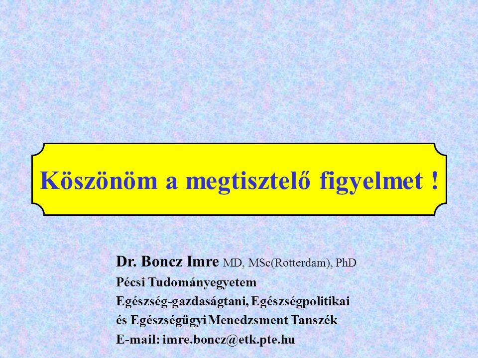 Dr. Boncz Imre MD, MSc(Rotterdam), PhD Pécsi Tudományegyetem Egészség-gazdaságtani, Egészségpolitikai és Egészségügyi Menedzsment Tanszék E-mail: imre