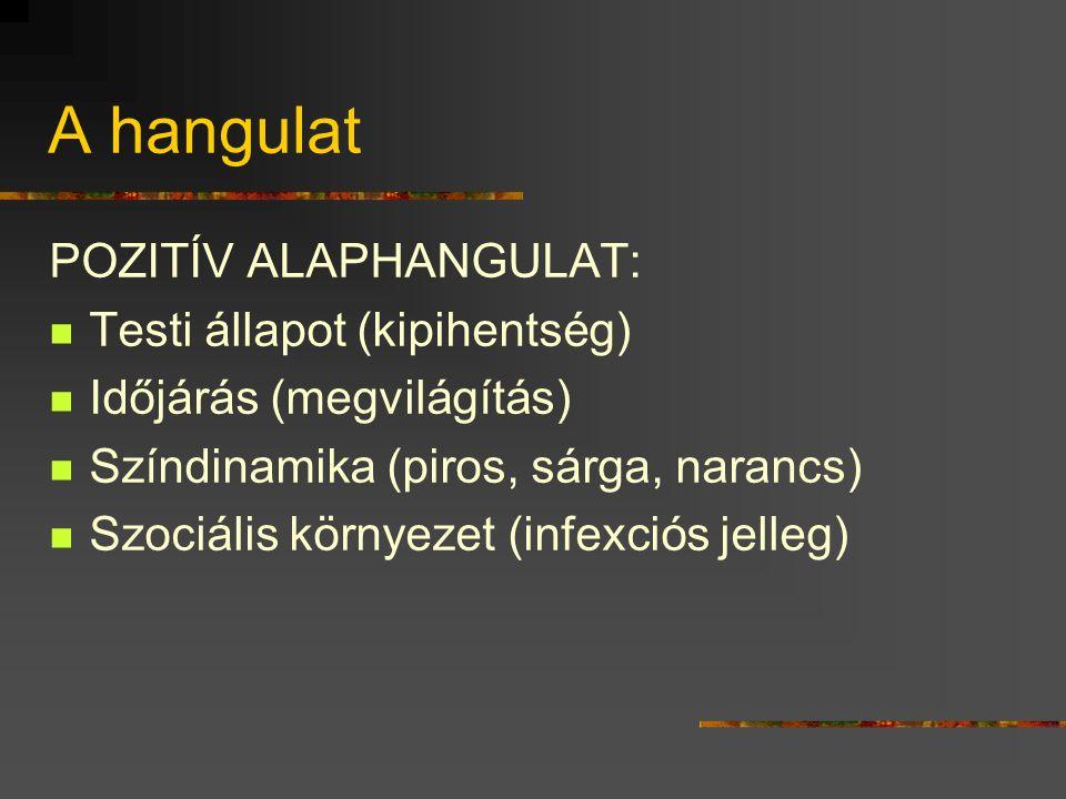 A hangulat POZITÍV ALAPHANGULAT: Testi állapot (kipihentség) Időjárás (megvilágítás) Színdinamika (piros, sárga, narancs) Szociális környezet (infexciós jelleg)