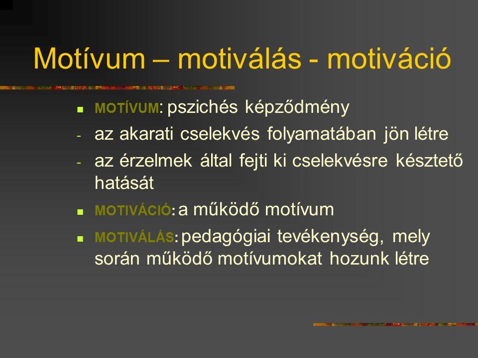 Motívum – motiválás - motiváció MOTÍVUM : pszichés képződmény -a-az akarati cselekvés folyamatában jön létre -a-az érzelmek által fejti ki cselekvésre késztető hatását MOTIVÁCIÓ: a működő motívum MOTIVÁLÁS: pedagógiai tevékenység, mely során működő motívumokat hozunk létre