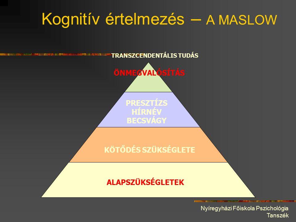Nyíregyházi Főiskola Pszichológia Tanszék Kognitív értelmezés – A MASLOW ALAPSZÜKSÉGLETEK KÖTŐDÉS SZÜKSÉGLETE PRESZTÍZS HÍRNÉV BECSVÁGY ÖNMEGVALÓSÍTÁS TRANSZCENDENTÁLIS TUDÁS
