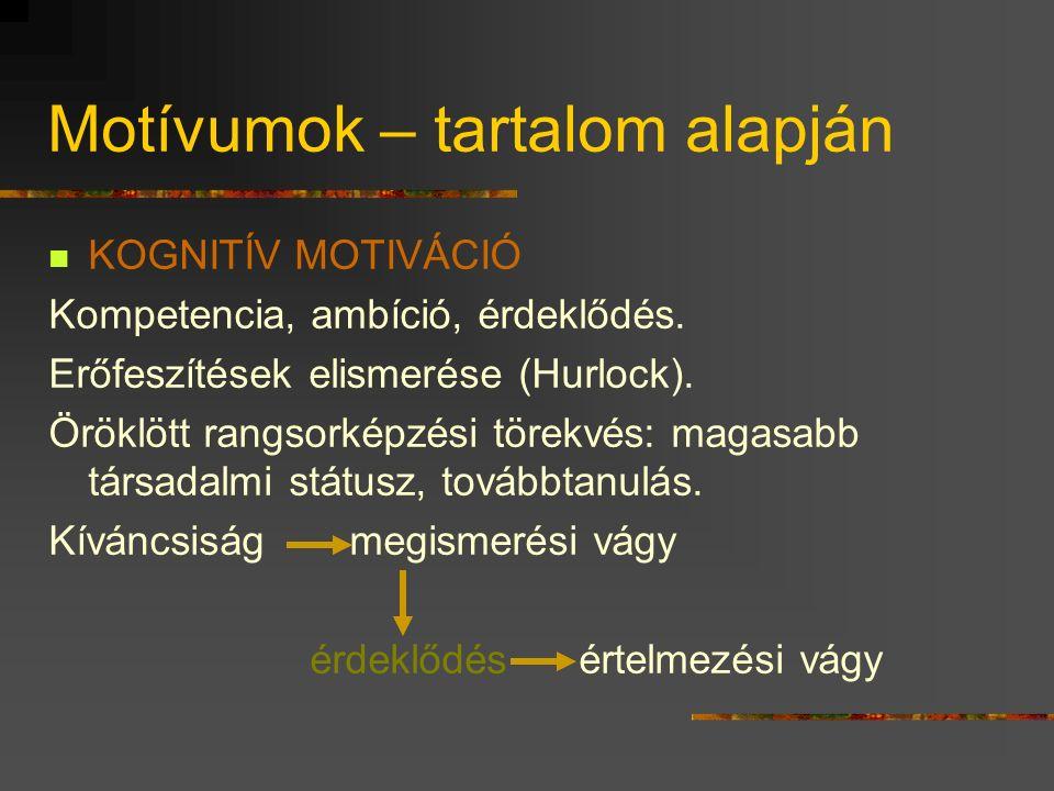 Motívumok – tartalom alapján KOGNITÍV MOTIVÁCIÓ Kompetencia, ambíció, érdeklődés.