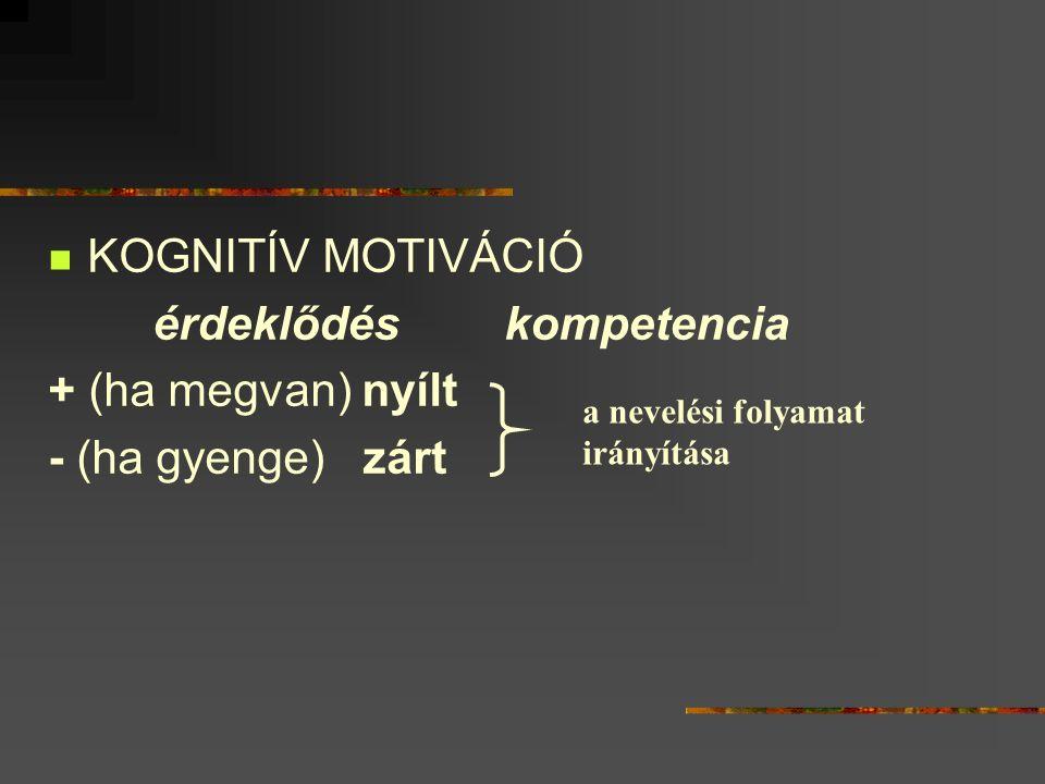 KOGNITÍV MOTIVÁCIÓ érdeklődés kompetencia + (ha megvan) nyílt - (ha gyenge) zárt a nevelési folyamat irányítása