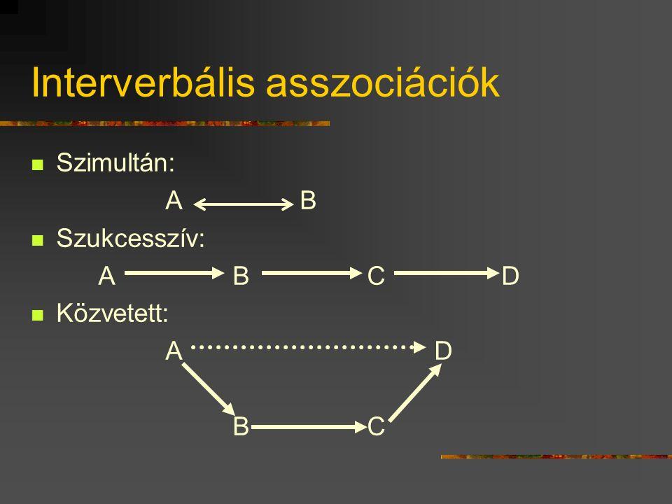 Interverbális asszociációk Szimultán: ABAB Szukcesszív: ABCDABCD Közvetett: ADAD BCBC