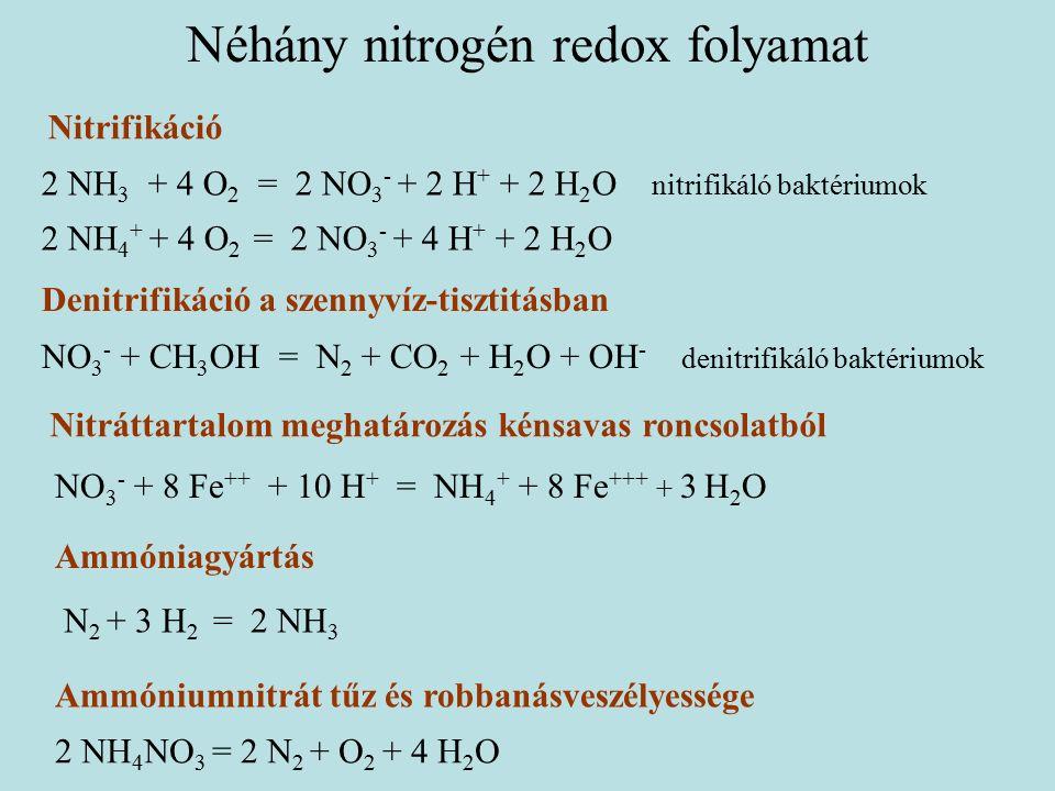 Néhány nitrogén redox folyamat Denitrifikáció a szennyvíz-tisztitásban NO 3 - + CH 3 OH = N 2 + CO 2 + H 2 O + OH - denitrifikáló baktériumok Nitrifikáció 2 NH 3 + 4 O 2 = 2 NO 3 - + 2 H + + 2 H 2 O nitrifikáló baktériumok 2 NH 4 + + 4 O 2 = 2 NO 3 - + 4 H + + 2 H 2 O 2 NH 4 NO 3 = 2 N 2 + O 2 + 4 H 2 O Ammóniumnitrát tűz és robbanásveszélyessége Nitráttartalom meghatározás kénsavas roncsolatból NO 3 - + 8 Fe ++ + 10 H + = NH 4 + + 8 Fe +++ + 3 H 2 O Ammóniagyártás N 2 + 3 H 2 = 2 NH 3