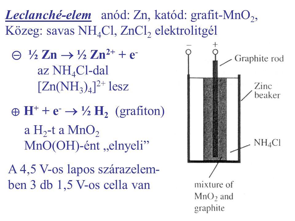 """Leclanché-elem anód: Zn, katód: grafit-MnO 2, Közeg: savas NH 4 Cl, ZnCl 2 elektrolitgél ⊝ ½ Zn  ½ Zn 2+ + e - az NH 4 Cl-dal [Zn(NH 3 ) 4 ] 2+ lesz ⊕ H + + e -  ½ H 2 (grafiton) a H 2 -t a MnO 2 MnO(OH)-ént """"elnyeli A 4,5 V-os lapos szárazelem- ben 3 db 1,5 V-os cella van"""