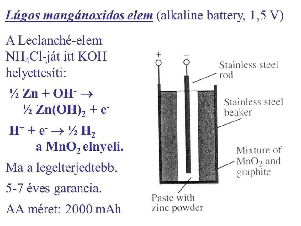 Lúgos mangánoxidos elem (alkaline battery, 1,5 V) A Leclanché-elem NH 4 Cl-ját itt KOH helyettesíti: ½ Zn + OH -  ½ Zn(OH) 2 + e - H + + e -  ½ H 2