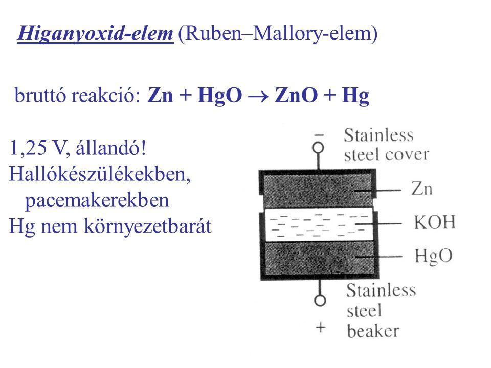 bruttó reakció: Zn + HgO  ZnO + Hg 1,25 V, állandó! Hallókészülékekben, pacemakerekben Hg nem környezetbarát Higanyoxid-elem (Ruben–Mallory-elem)