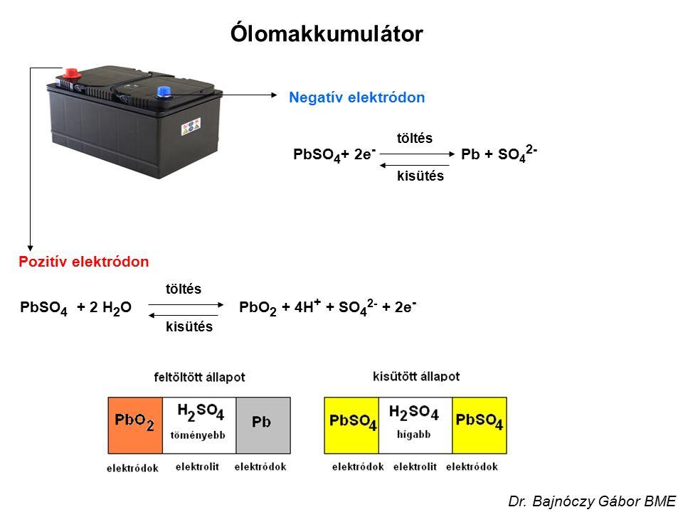 Ólomakkumulátor PbSO 4 + 2 H 2 O PbO 2 + 4H + + SO 4 2- + 2e - PbSO 4 + 2e - Pb + SO 4 2- Pozitív elektródon Negatív elektródon töltés kisütés töltés