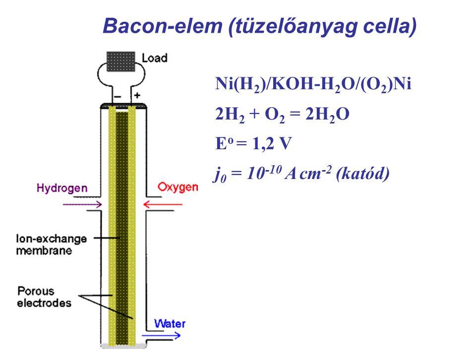 Bacon-elem (tüzelőanyag cella) Ni(H 2 )/KOH-H 2 O/(O 2 )Ni 2H 2 + O 2 = 2H 2 O E o = 1,2 V j 0 = 10 -10 A cm -2 (katód)