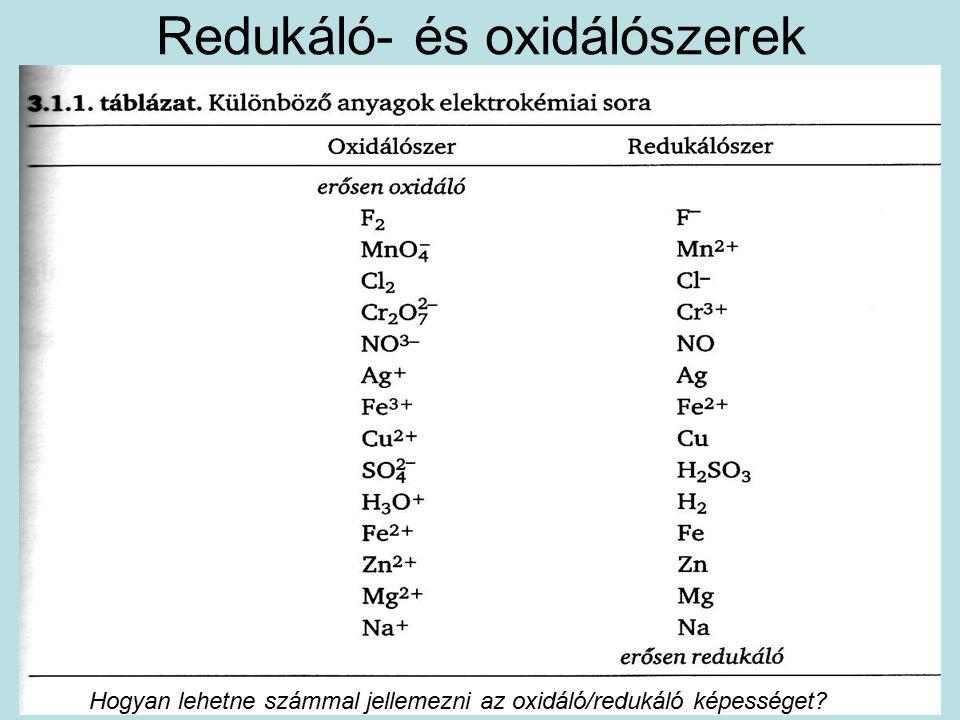 Redukáló- és oxidálószerek Hogyan lehetne számmal jellemezni az oxidáló/redukáló képességet?