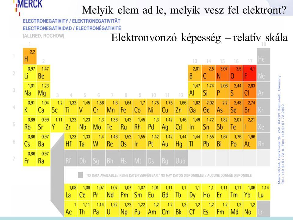 Melyik elem ad le, melyik vesz fel elektront Elektronvonzó képesség – relatív skála
