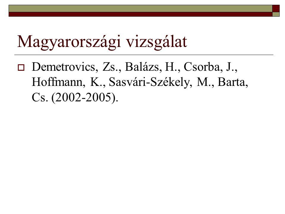 Magyarországi vizsgálat  Demetrovics, Zs., Balázs, H., Csorba, J., Hoffmann, K., Sasvári-Székely, M., Barta, Cs. (2002-2005).