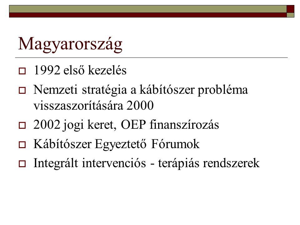Magyarország  1992 első kezelés  Nemzeti stratégia a kábítószer probléma visszaszorítására 2000  2002 jogi keret, OEP finanszírozás  Kábítószer Eg
