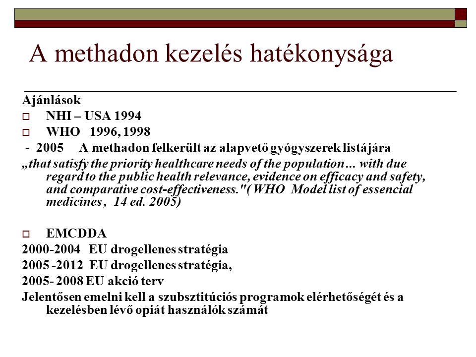 """A methadon kezelés hatékonysága Ajánlások  NHI – USA 1994  WHO 1996, 1998 - 2005 A methadon felkerült az alapvető gyógyszerek listájára """"that satisfy the priority healthcare needs of the population..."""