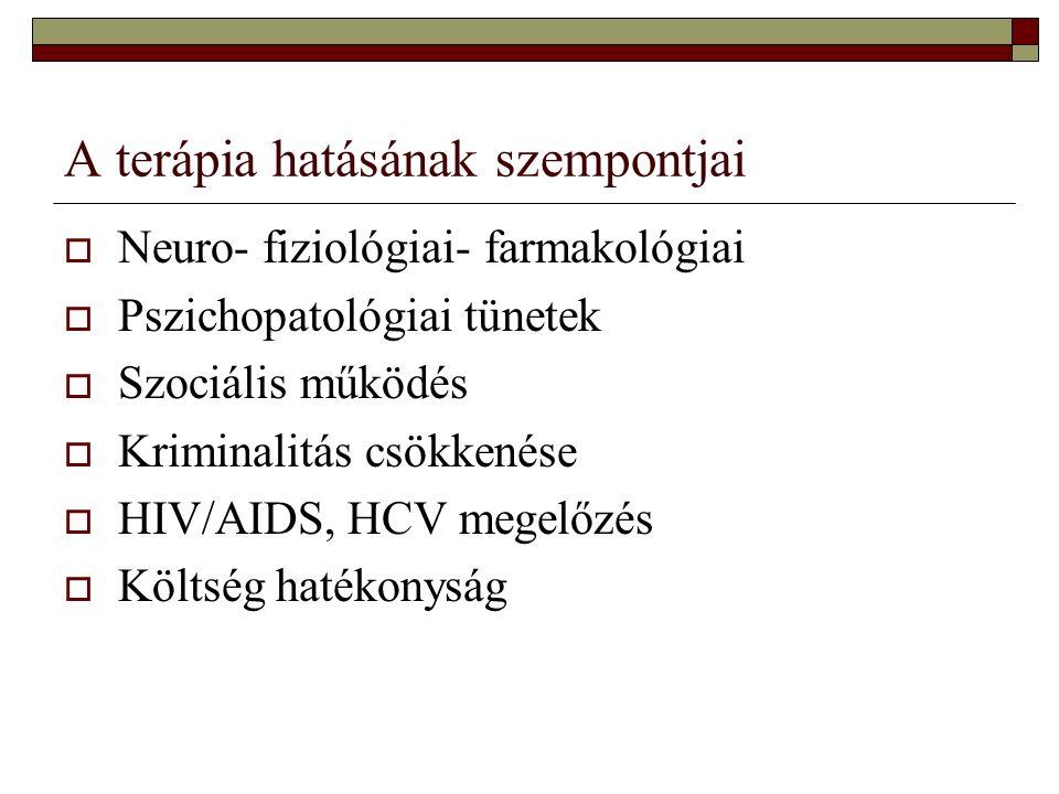 A terápia hatásának szempontjai  Neuro- fiziológiai- farmakológiai  Pszichopatológiai tünetek  Szociális működés  Kriminalitás csökkenése  HIV/AIDS, HCV megelőzés  Költség hatékonyság