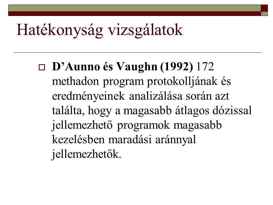 Hatékonyság vizsgálatok  D'Aunno és Vaughn (1992) 172 methadon program protokolljának és eredményeinek analizálása során azt találta, hogy a magasabb