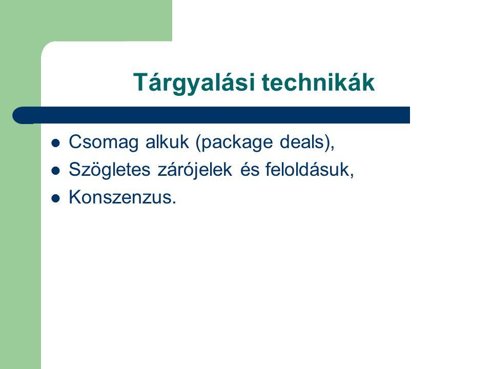 Tárgyalási technikák Csomag alkuk (package deals), Szögletes zárójelek és feloldásuk, Konszenzus.