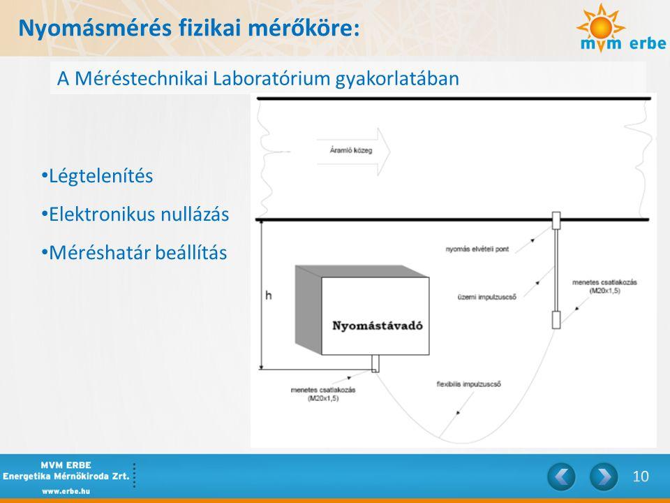 Nyomásmérés fizikai mérőköre: A Méréstechnikai Laboratórium gyakorlatában Légtelenítés Elektronikus nullázás Méréshatár beállítás