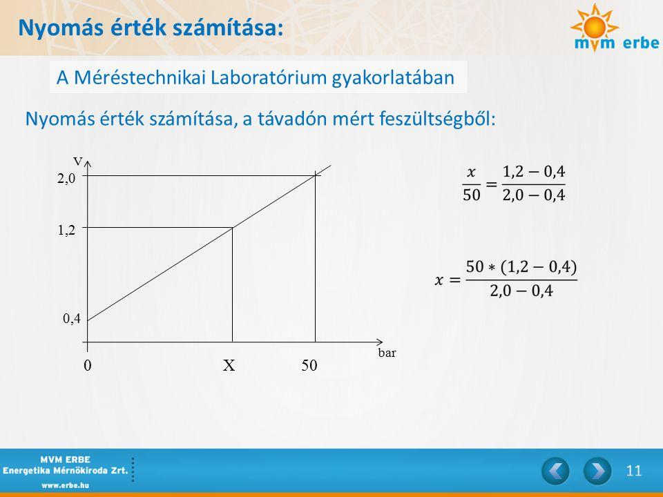 Nyomás érték számítása: A Méréstechnikai Laboratórium gyakorlatában Nyomás érték számítása, a távadón mért feszültségből: 0X50 bar V 0,4 1,2 2,0