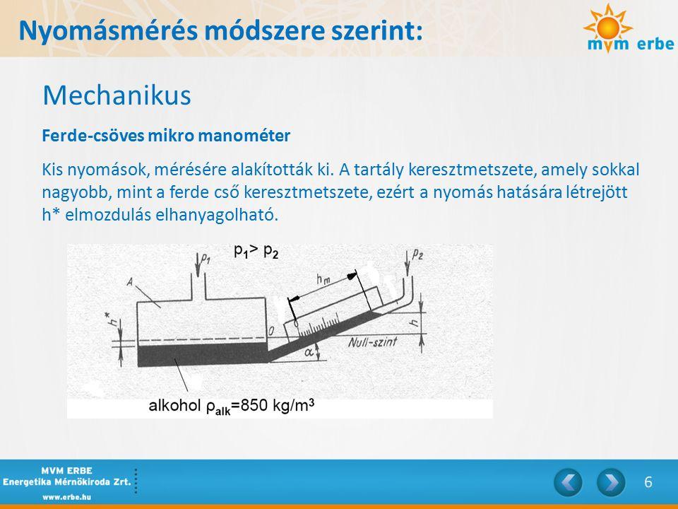 Nyomásmérés módszere szerint: Mechanikus Ferde-csöves mikro manométer Kis nyomások, mérésére alakították ki.