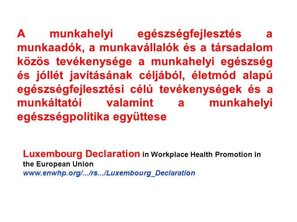A munkahelyi egészségfejlesztés a munkaadók, a munkavállalók és a társadalom közös tevékenysége a munkahelyi egészség és jóllét javításának céljából,
