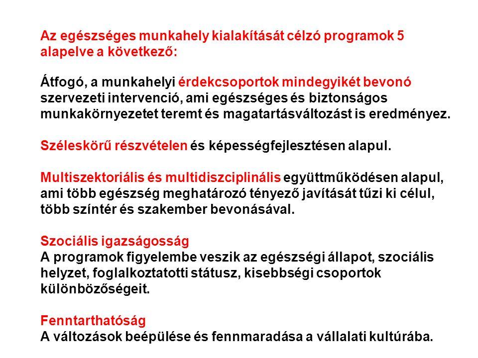Az egészséges munkahely kialakítását célzó programok 5 alapelve a következő: Átfogó, a munkahelyi érdekcsoportok mindegyikét bevonó szervezeti interve