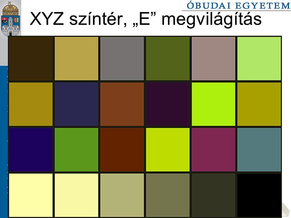 """2016. 09. 26.Színek és színterek szabo.zsolt@nik.bmf.hu 109/116 XYZ színtér, """"E megvilágítás"""