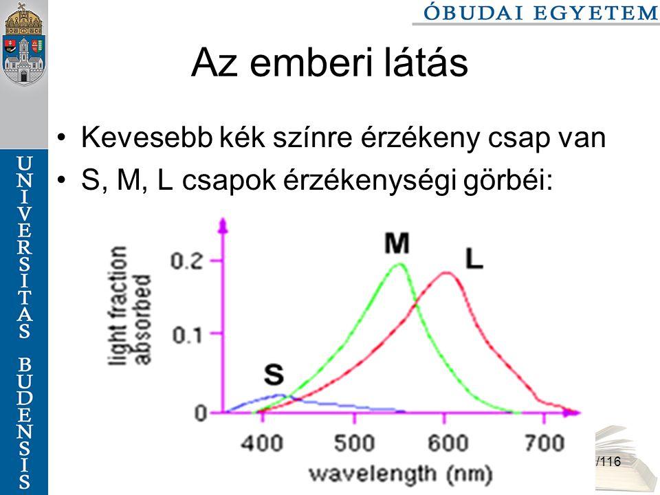 Színek és színterek szabo.zsolt@nik.bmf.hu 20/116 Az emberi látás Kevesebb kék színre érzékeny csap van S, M, L csapok érzékenységi görbéi:
