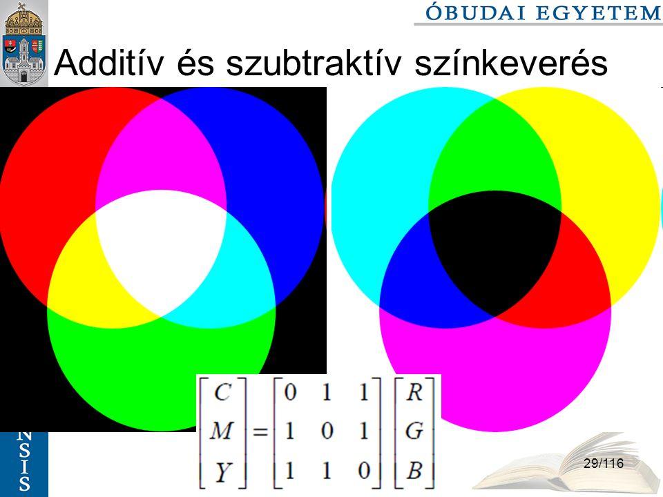 Színek és színterek szabo.zsolt@nik.bmf.hu 29/116 Additív és szubtraktív színkeverés