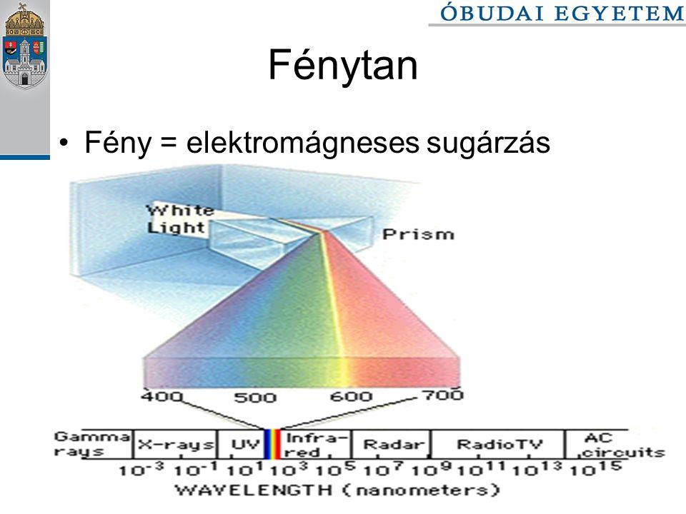 104/116 RGB Hisztogram + Főkomponens