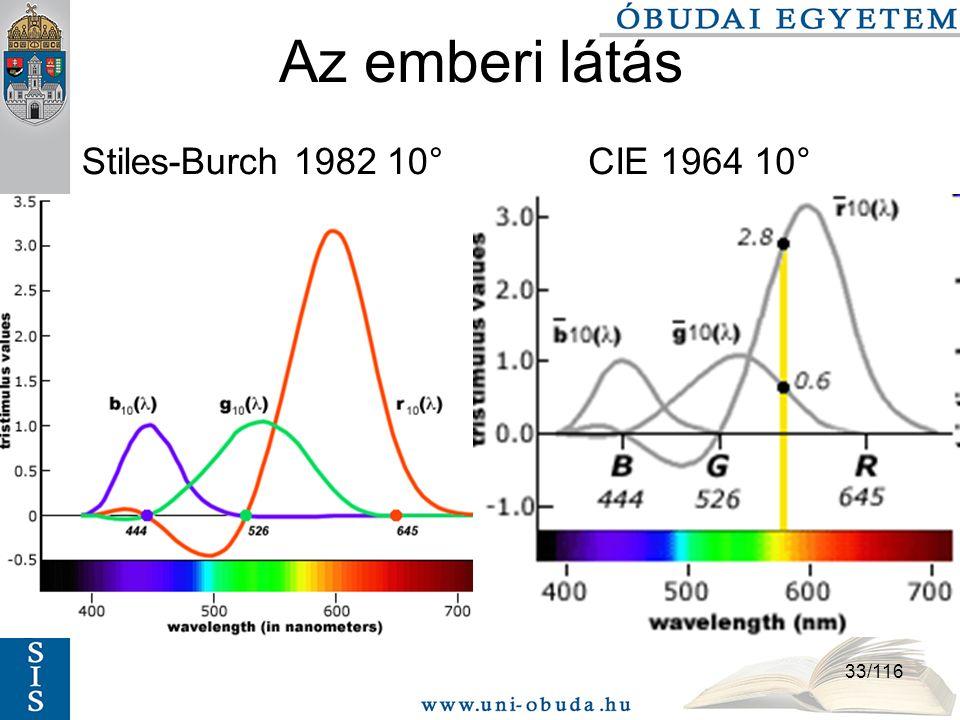 33/116 Az emberi látás Stiles-Burch 1982 10°CIE 1964 10°