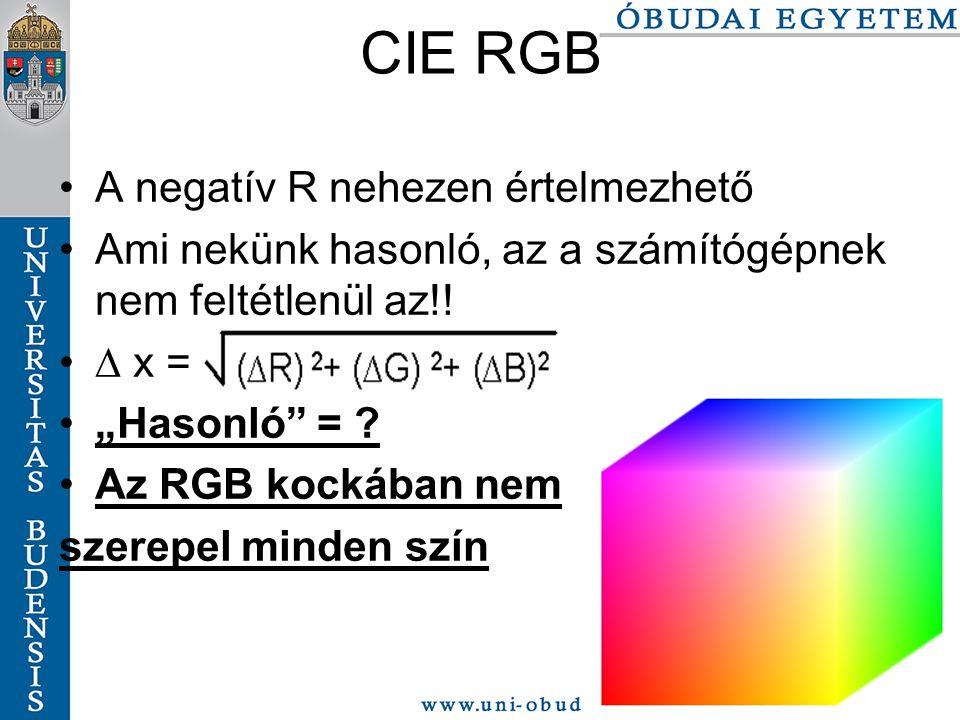 34/116 CIE RGB A negatív R nehezen értelmezhető Ami nekünk hasonló, az a számítógépnek nem feltétlenül az!.