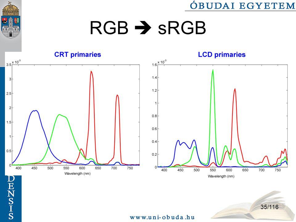 35/116 RGB  sRGB
