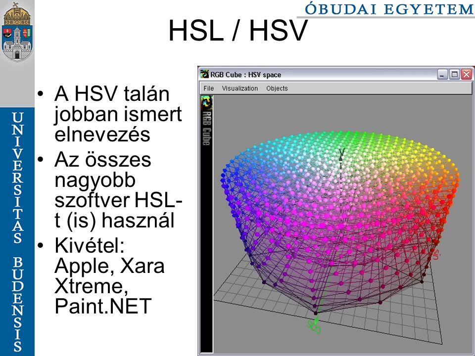 41/116 HSL / HSV A HSV talán jobban ismert elnevezés Az összes nagyobb szoftver HSL- t (is) használ Kivétel: Apple, Xara Xtreme, Paint.NET