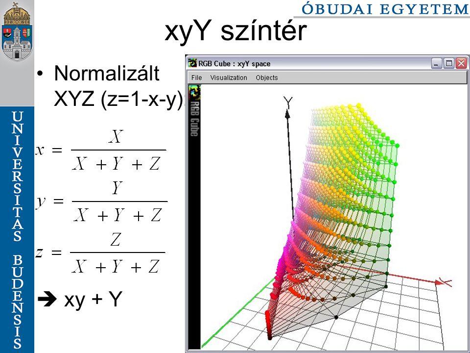 Színek és színterek szabo.zsolt@nik.bmf.hu 44/116 xyY színtér Normalizált XYZ (z=1-x-y):  xy + Y