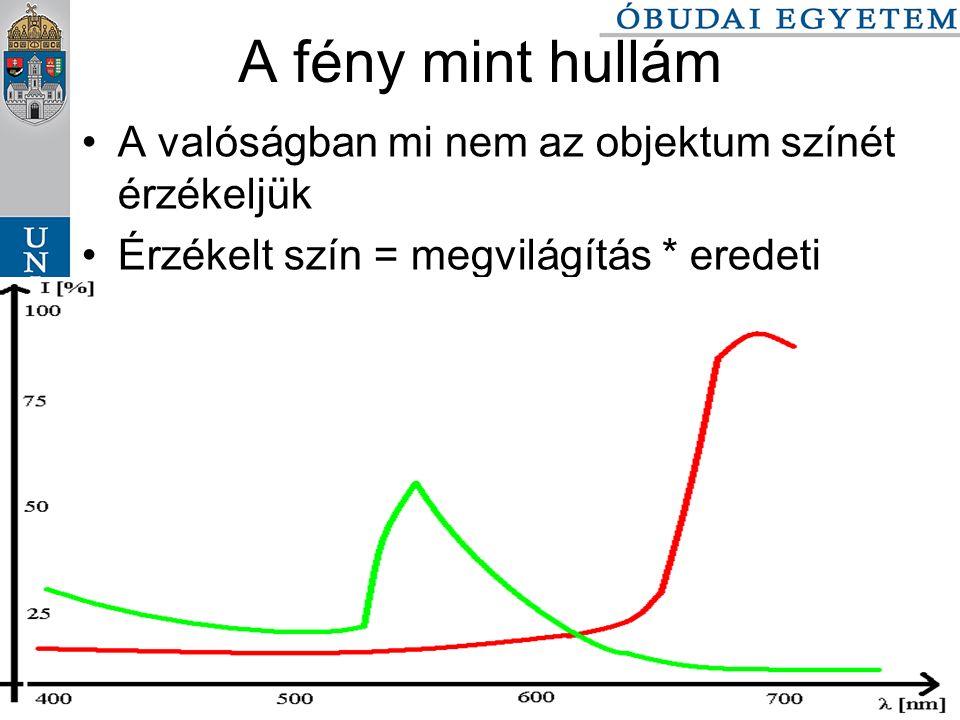 Színek és színterek szabo.zsolt@nik.bmf.hu 16/116 Az emberi látás Retina: –Csapok (cones, szín, photopic vision ) –Pálcikák (rods, intenz., scotopic vision )