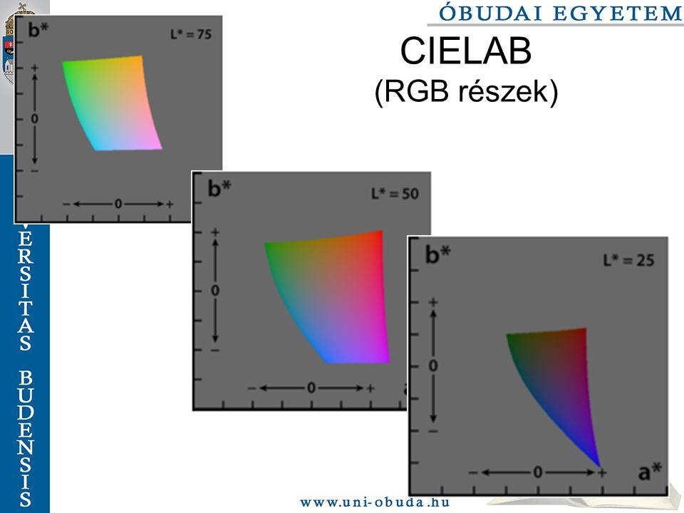 56/116 CIELAB (RGB részek)