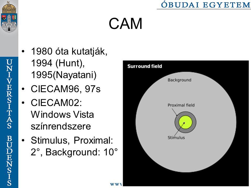 67/116 CAM 1980 óta kutatják, 1994 (Hunt), 1995(Nayatani) CIECAM96, 97s CIECAM02: Windows Vista színrendszere Stimulus, Proximal: 2°, Background: 10°