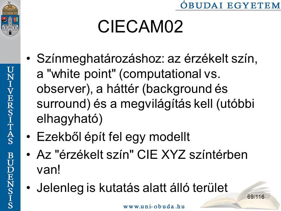 69/116 CIECAM02 Színmeghatározáshoz: az érzékelt szín, a white point (computational vs.