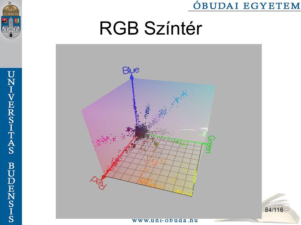 84/116 RGB Színtér