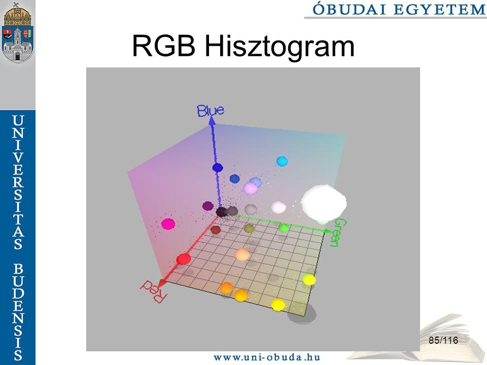 85/116 RGB Hisztogram